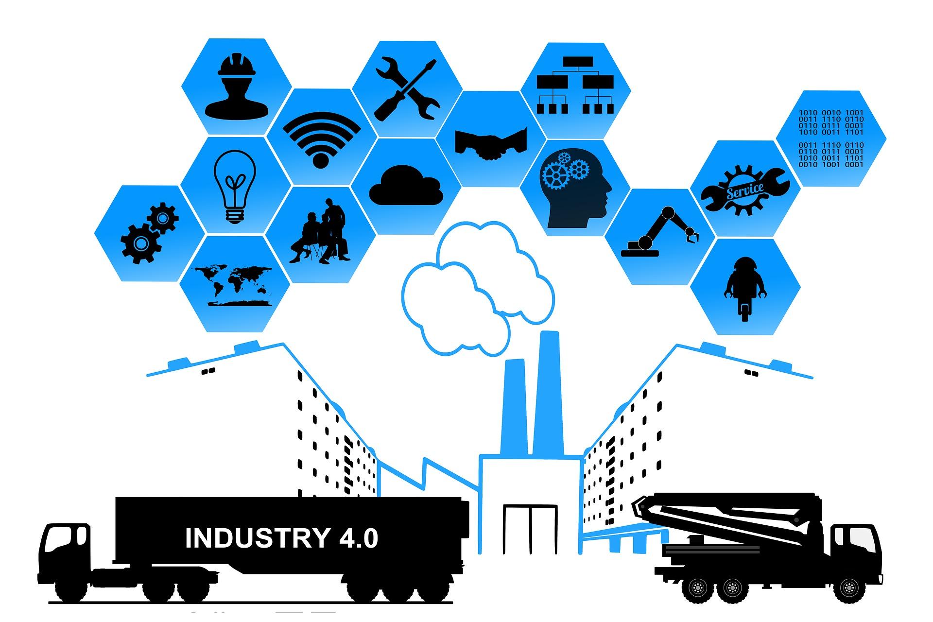 Industria 4.0 e Iper Ammortamento 250%